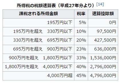 f:id:shinya-matsumura0418:20170430011034p:plain