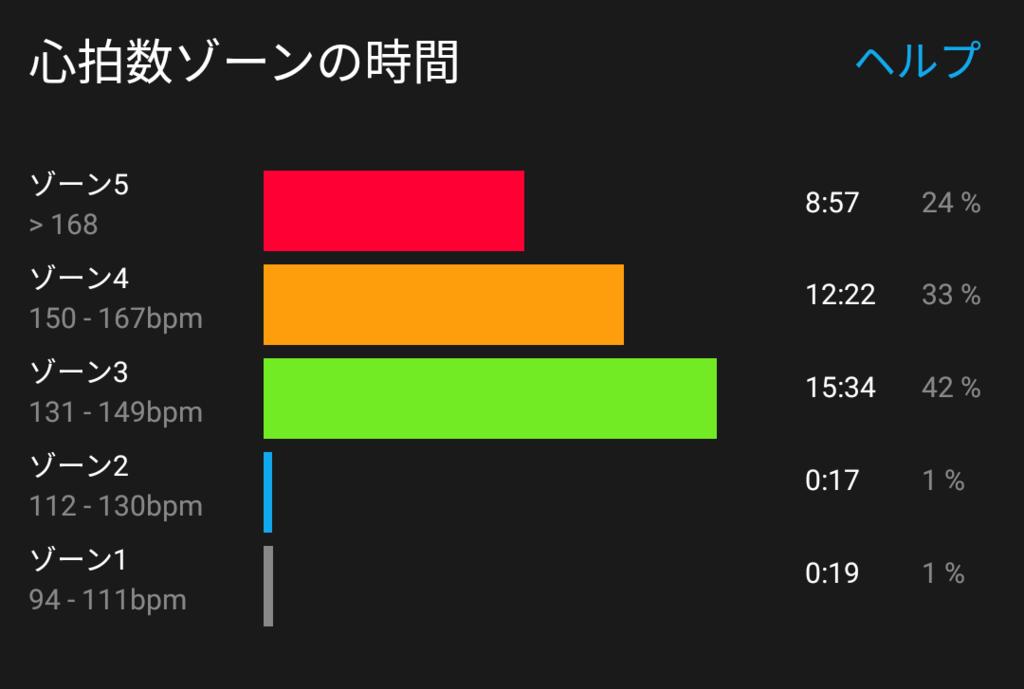 f:id:shinya-matsumura0418:20170430195607p:plain