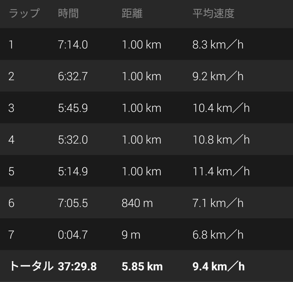 f:id:shinya-matsumura0418:20170430200137p:plain