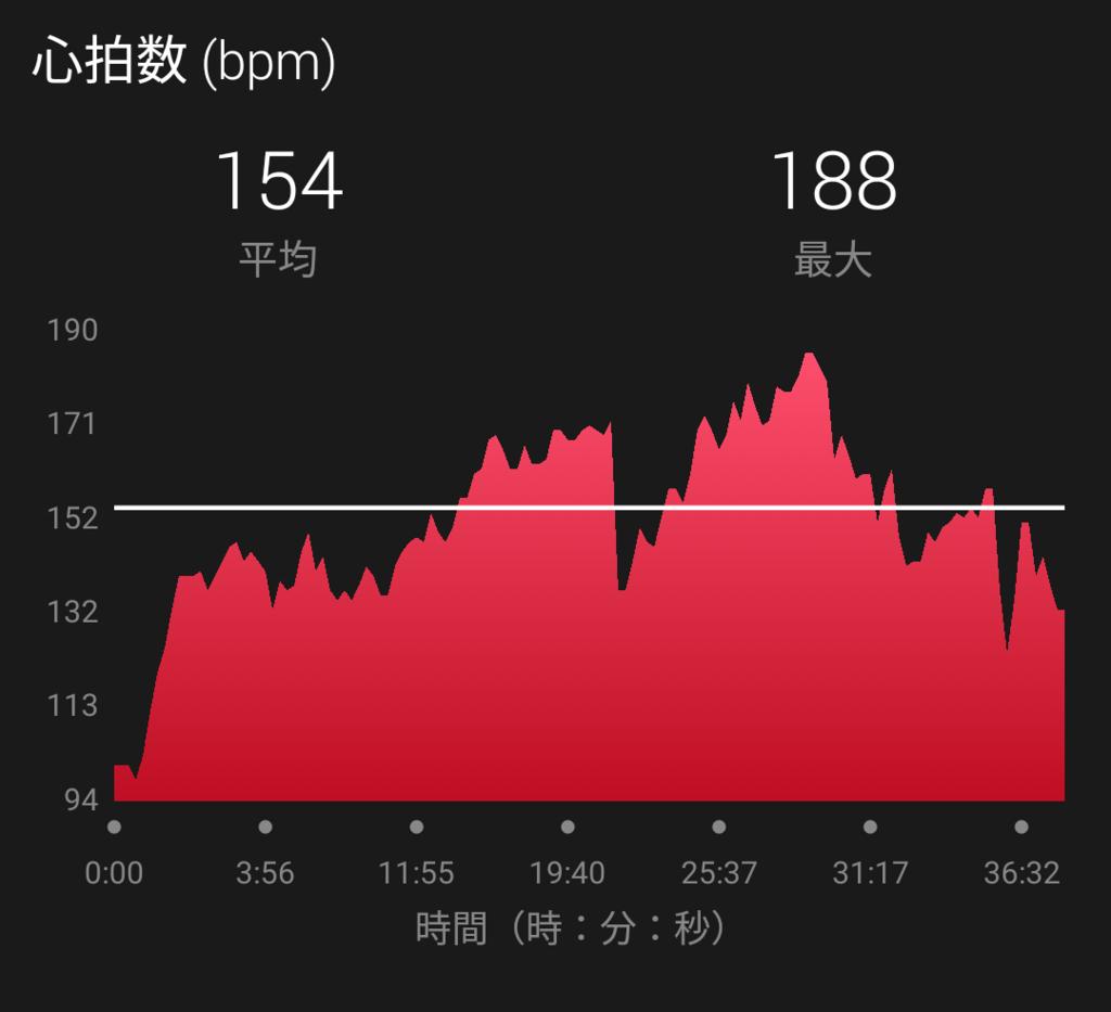 f:id:shinya-matsumura0418:20170430200321p:plain