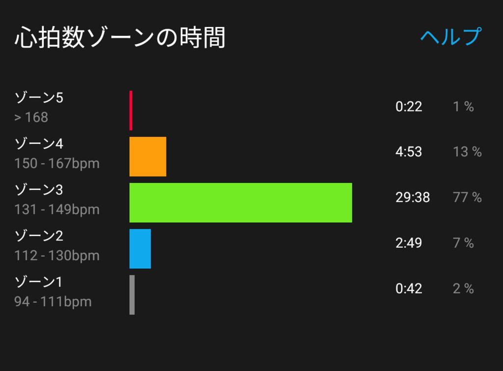 f:id:shinya-matsumura0418:20170514234652p:plain