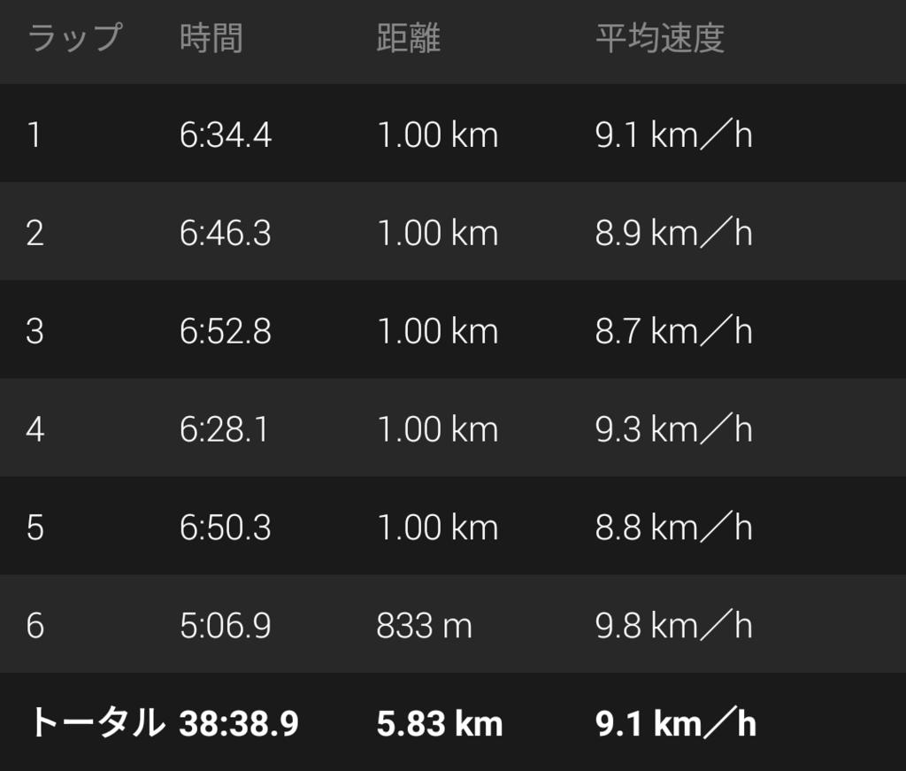 f:id:shinya-matsumura0418:20170514234709p:plain