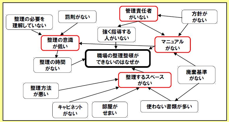 f:id:shinya-matsumura0418:20170818161324p:plain