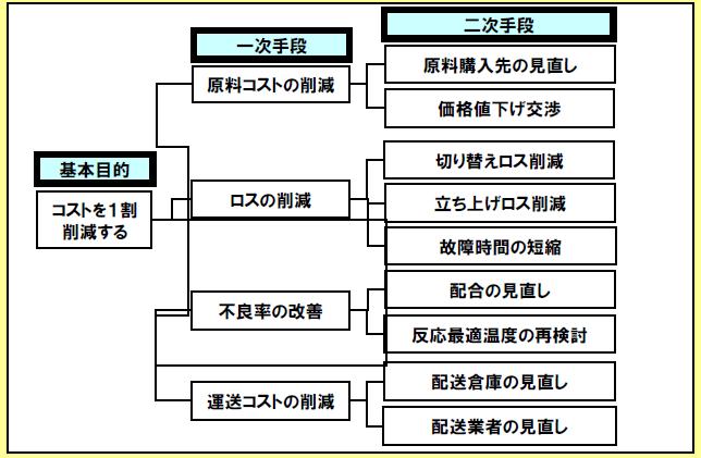 f:id:shinya-matsumura0418:20170818161401p:plain