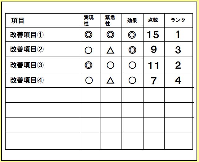 f:id:shinya-matsumura0418:20170818161615p:plain