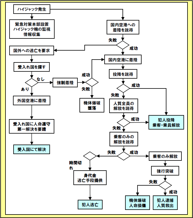f:id:shinya-matsumura0418:20170818162000p:plain