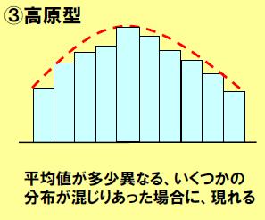 f:id:shinya-matsumura0418:20170818162650p:plain