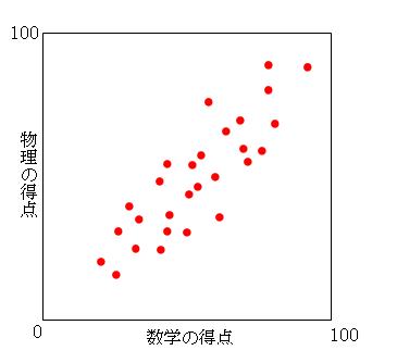 f:id:shinya-matsumura0418:20170818164229p:plain