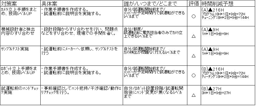 f:id:shinya-matsumura0418:20170818165020p:plain