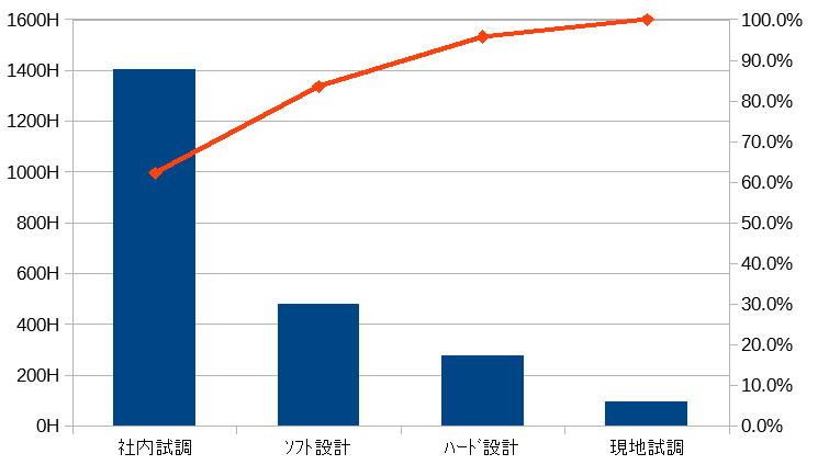 f:id:shinya-matsumura0418:20170818170053p:plain