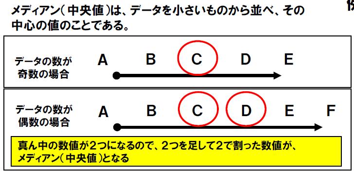 f:id:shinya-matsumura0418:20170818174731p:plain