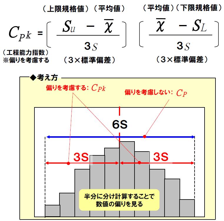 f:id:shinya-matsumura0418:20170818175657p:plain