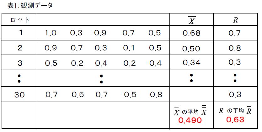 f:id:shinya-matsumura0418:20170818180617p:plain