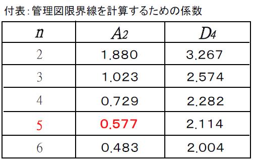 f:id:shinya-matsumura0418:20170818180648p:plain