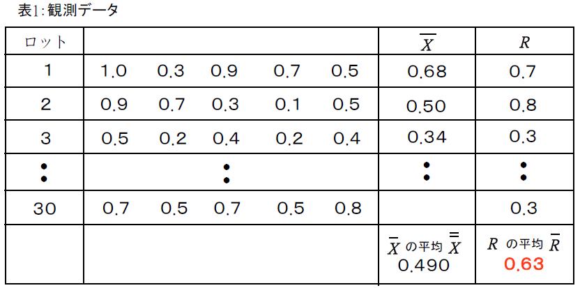 f:id:shinya-matsumura0418:20170818180944p:plain