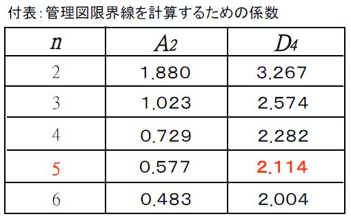 f:id:shinya-matsumura0418:20170818181014p:plain