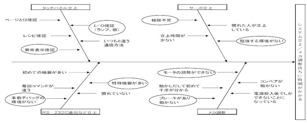 f:id:shinya-matsumura0418:20170818181716p:plain