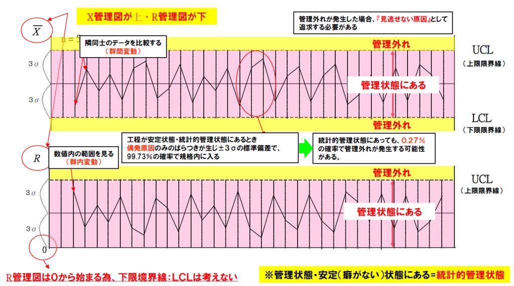 f:id:shinya-matsumura0418:20170818181906p:plain