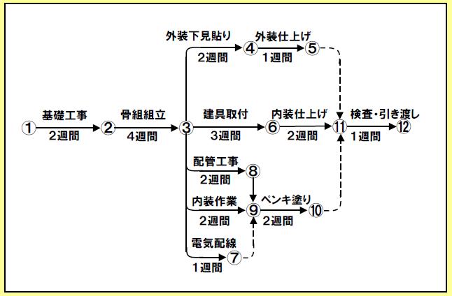 f:id:shinya-matsumura0418:20170818210441p:plain