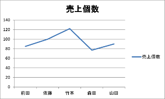 f:id:shinya-matsumura0418:20170829222853p:plain