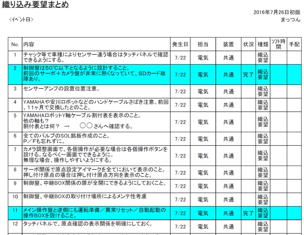 f:id:shinya-matsumura0418:20170903014248p:plain
