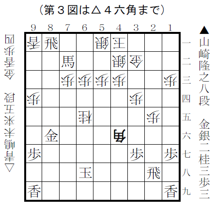 f:id:shinya-matsumura0418:20180114135730p:plain