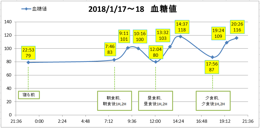 f:id:shinya-matsumura0418:20180119152802p:plain