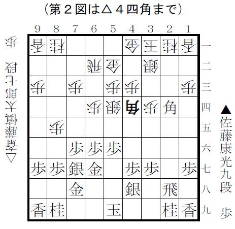 f:id:shinya-matsumura0418:20180121143936p:plain