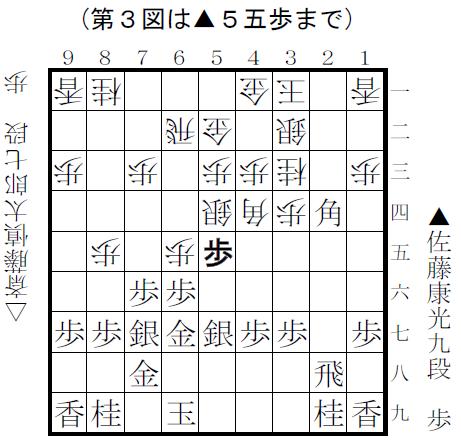 f:id:shinya-matsumura0418:20180121143949p:plain