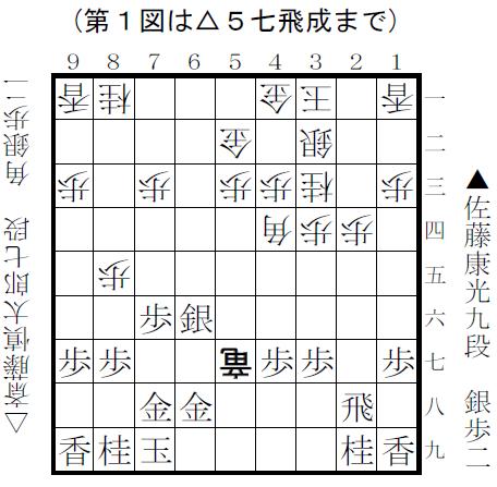 f:id:shinya-matsumura0418:20180121144241p:plain