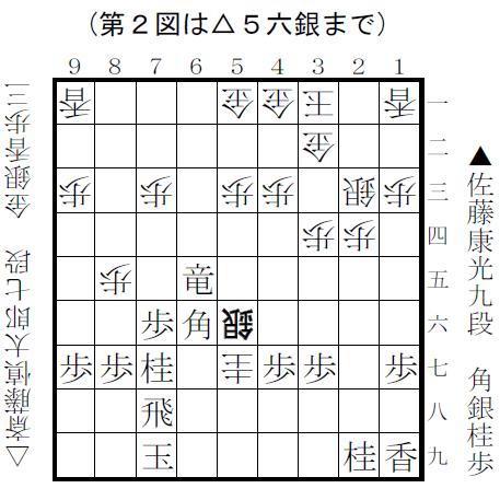 f:id:shinya-matsumura0418:20180121144307p:plain