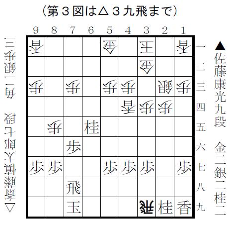 f:id:shinya-matsumura0418:20180121144326p:plain