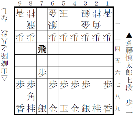 f:id:shinya-matsumura0418:20180211191929p:plain