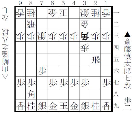 f:id:shinya-matsumura0418:20180211191949p:plain