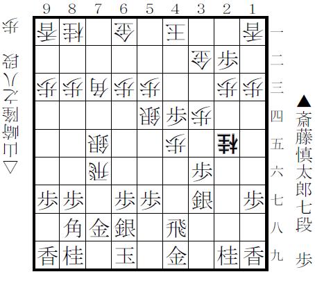 f:id:shinya-matsumura0418:20180211192324p:plain