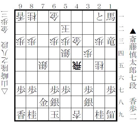 f:id:shinya-matsumura0418:20180211192856p:plain