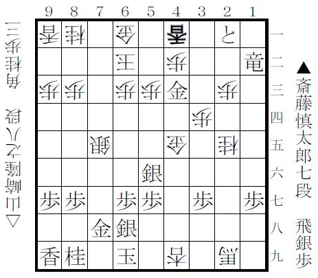 f:id:shinya-matsumura0418:20180211193201p:plain