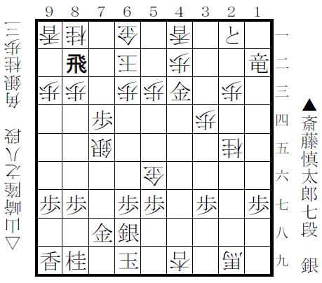 f:id:shinya-matsumura0418:20180211193227p:plain