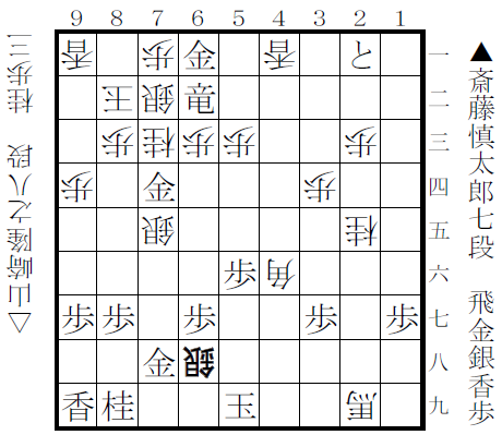 f:id:shinya-matsumura0418:20180211193518p:plain