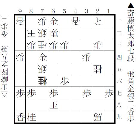 f:id:shinya-matsumura0418:20180211193702p:plain