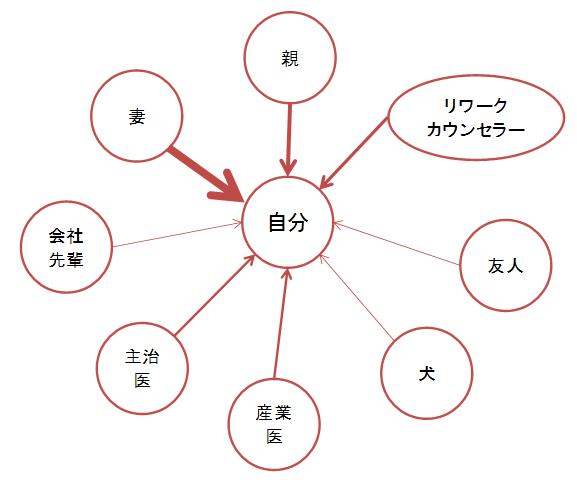 f:id:shinya-matsumura0418:20180216230547p:plain