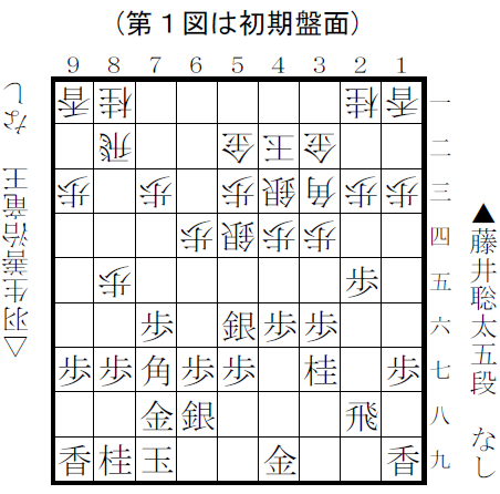 f:id:shinya-matsumura0418:20180217133625p:plain