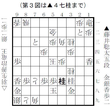 f:id:shinya-matsumura0418:20180217133706p:plain