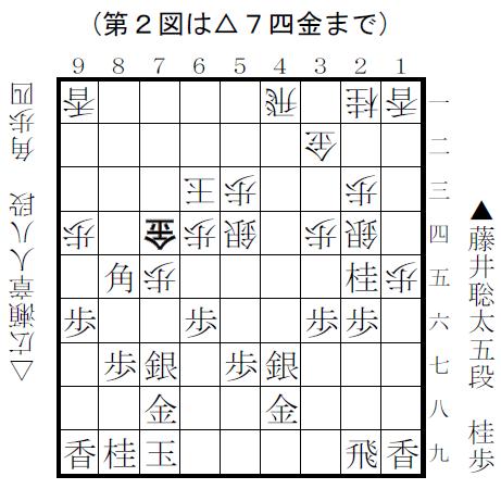 f:id:shinya-matsumura0418:20180217173325p:plain