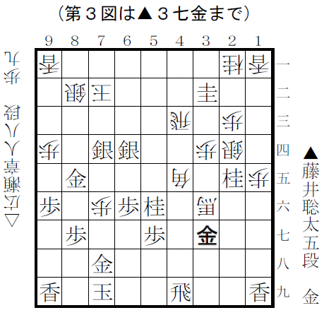 f:id:shinya-matsumura0418:20180217173344p:plain
