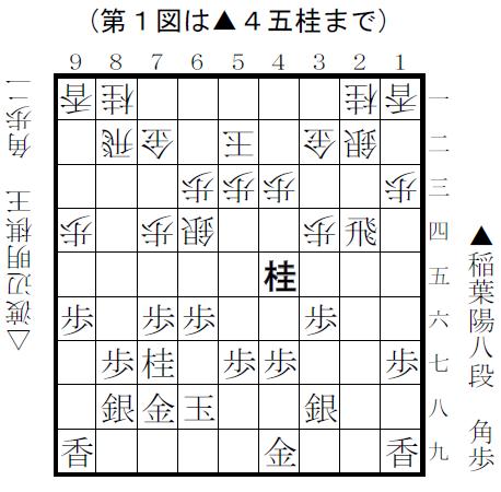 f:id:shinya-matsumura0418:20180218155847p:plain