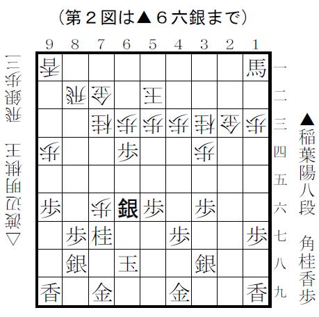 f:id:shinya-matsumura0418:20180218155908p:plain