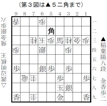 f:id:shinya-matsumura0418:20180218160013p:plain