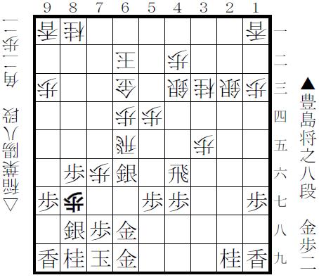 f:id:shinya-matsumura0418:20180304130808p:plain
