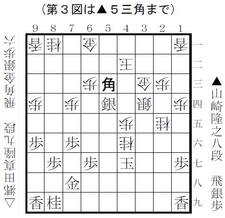 f:id:shinya-matsumura0418:20180311153549p:plain